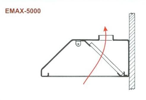 Elszívóernyő Fali Emax-5000 KR 2400×1000×400