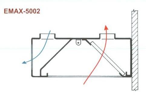 Elszívóernyő Fali, frisslevegő befúvással Emax-5002 KR 1600×1200×400
