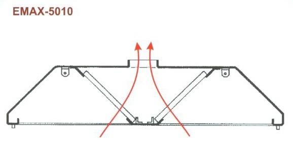 Elszívóernyő Sziget Emax-5010 KR 1000×2400×400