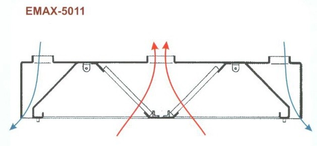 Elszívóernyő Sziget, frisslevegő befúvással Emax-5011 KR 1000×2000×400