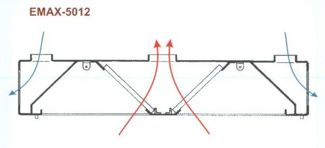 Elszívóernyő Sziget, frisslevegő befúvással Emax-5012 KR 1000×2400×400