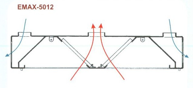 Elszívóernyő Sziget, frisslevegő befúvással Emax-5012 KR 2000×2400×400
