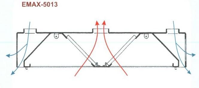 Elszívóernyő Sziget, két irányú frisslevegő befúvással Emax-5013 KR 2000×2400×400